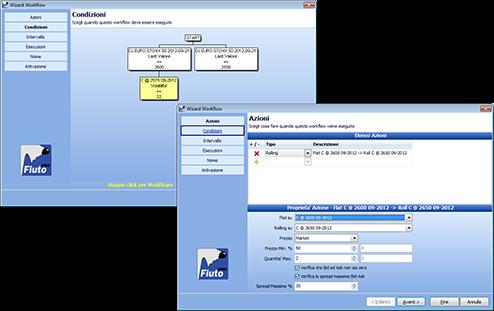 WorkFlow Programmazione FiutoPRO small